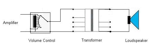 100v loudspeaker terminology inductive attenuator control