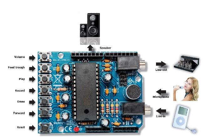 Velleman ka audio shield for arduino uno